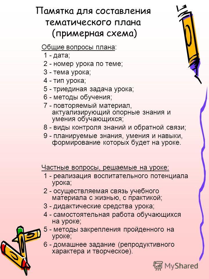 плана (примерная схема)