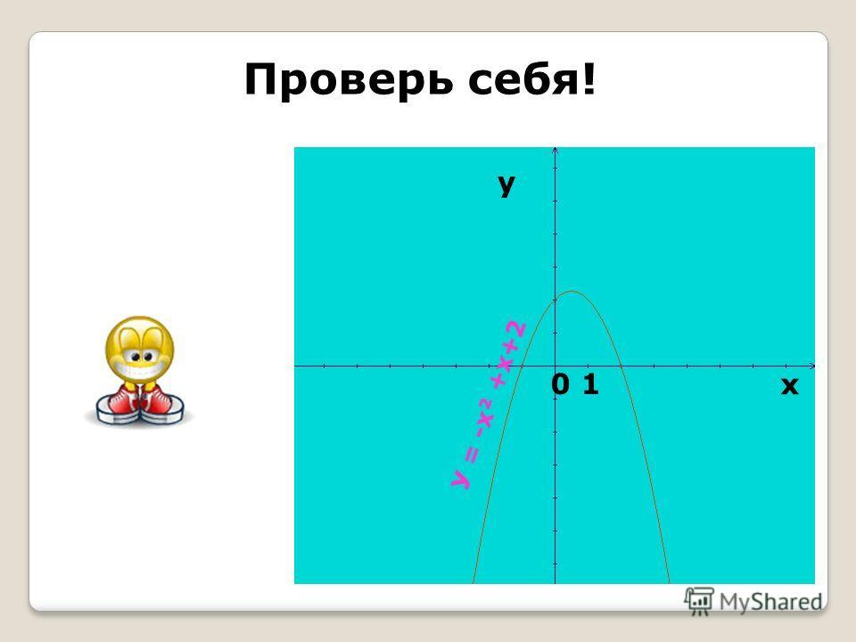 Попробуй сам Построить график: У = -х² +х+2 по графику записать его свойства Построить график У = х²-5ιхι-6 по графику решить неравенство х²-5ιхι-60