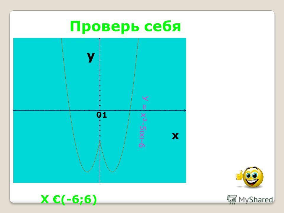 Свойства функции: 1.Х (-;) 2.У [-2¼; ) 3.У [-½; ) 4.У (-; -½] 5.Уmin=-2¼, при х =-½ 6.График симметричен относительно прямой х=-½