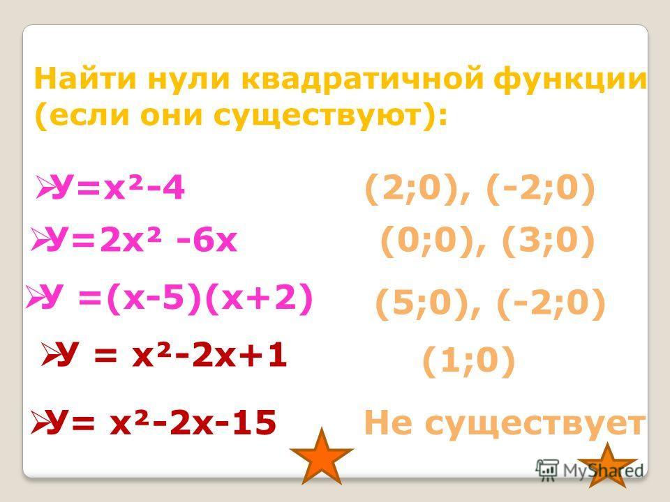 Найти координаты вершины параболы: У = х²-6х+8 У =4х²-8х У=х²+5 У=-3х²+4 У = х²-4х+4 (3;-1) (1;-4) (0;5) (0;4) (2;0)