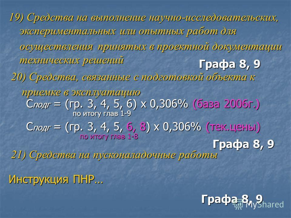 20) Средства, связанные с подготовкой объекта к приемке в эксплуатацию Графа 8, 9 21) Средства на пусконаладочные работы Графа 8, 9 С подг = (гр. 3, 4, 5, 6) х 0,306% (база 2006г.) С подг = (гр. 3, 4, 5, 6) х 0,306% (база 2006г.) по итогу глав 1-9 Ин