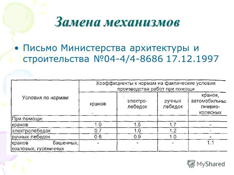 Замена механизмов Письмо Министерства архитектуры и строительства 04-4/4-8686 17.12.1997