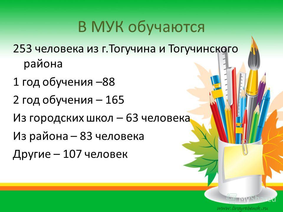 В МУК обучаются 253 человека из г.Тогучина и Тогучинского района 1 год обучения –88 2 год обучения – 165 Из городских школ – 63 человека Из района – 83 человека Другие – 107 человек