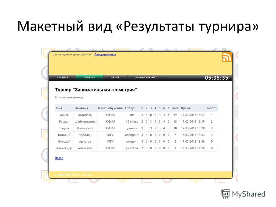 Макетный вид «Результаты турнира»