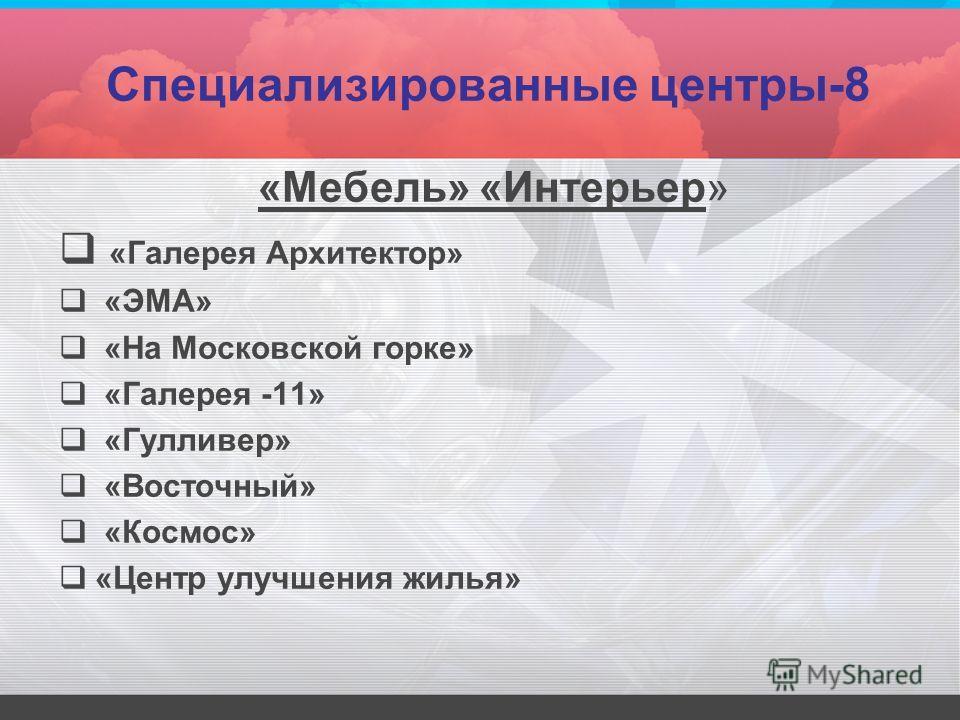 Специализированные центры-8 «Мебель» «Интерьер» «Галерея Архитектор» «ЭМА» «На Московской горке» «Галерея -11» «Гулливер» «Восточный» «Космос» «Центр улучшения жилья»