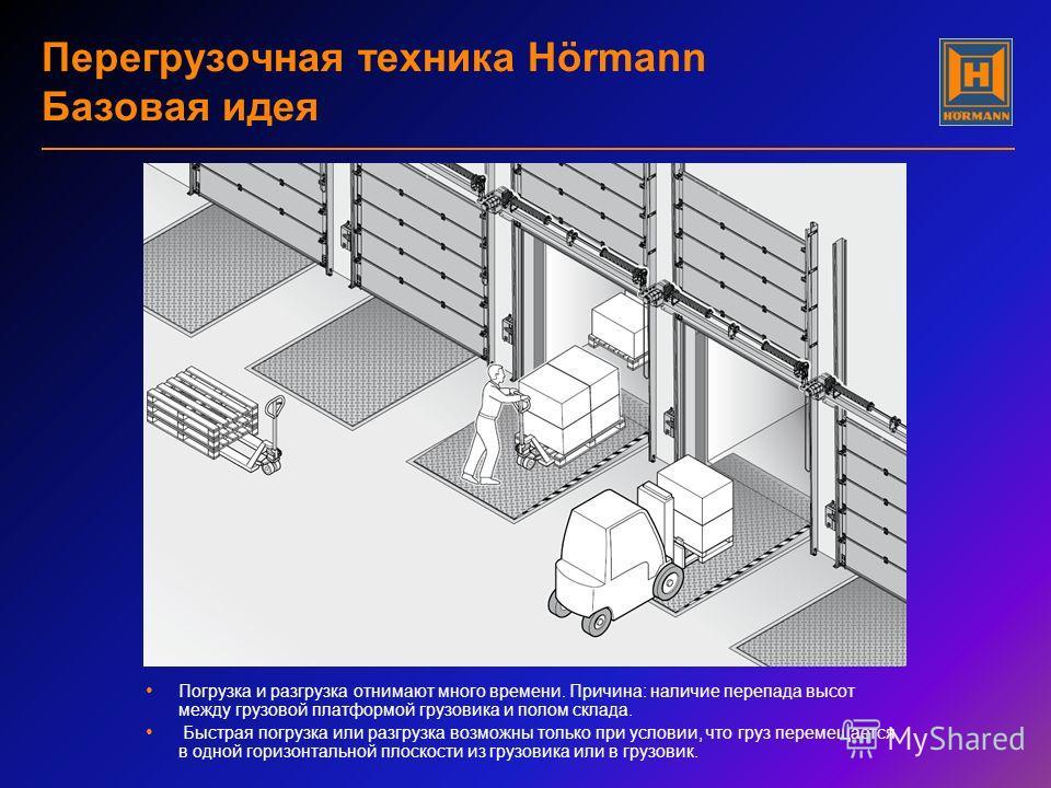 Перегрузочная техника Hörmann Базовая идея Погрузка и разгрузка отнимают много времени. Причина: наличие перепада высот между грузовой платформой грузовика и полом склада. Быстрая погрузка или разгрузка возможны только при условии, что груз перемещае
