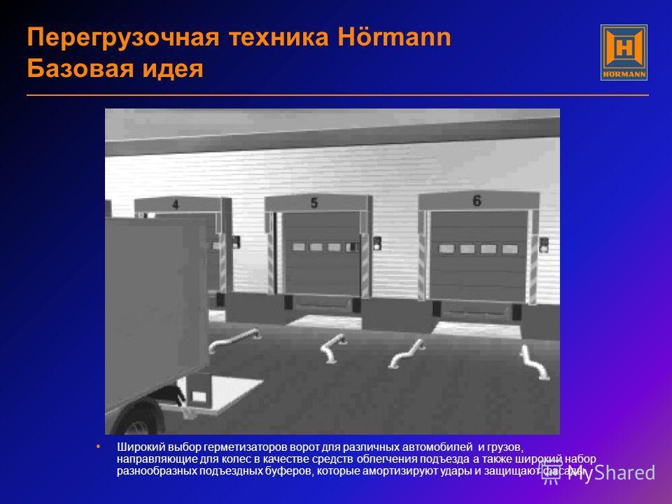 Перегрузочная техника Hörmann Базовая идея Широкий выбор герметизаторов ворот для различных автомобилей и грузов, направляющие для колес в качестве средств облегчения подъезда а также широкий набор разнообразных подъездных буферов, которые амортизиру