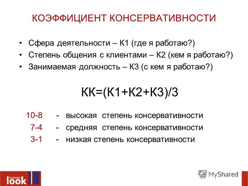 КОЭФФИЦИЕНТ КОНСЕРВАТИВНОСТИ Сфера деятельности – К1 (где я работаю?) Степень общения с клиентами – К2 (кем я работаю?) Занимаемая должность – К3 (с кем я работаю?) КК=(К1+К2+К3)/3 10-8 - высокая степень консервативности 7-4 - средняя степень консерв