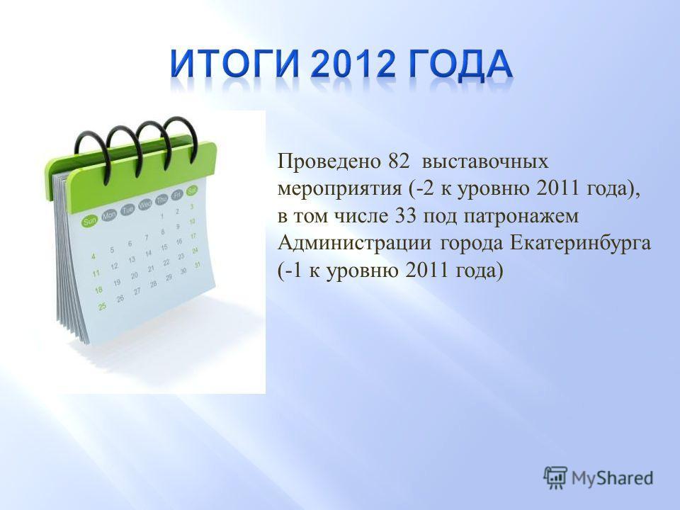 Проведено 82 выставочных мероприятия (-2 к уровню 2011 года), в том числе 33 под патронажем Администрации города Екатеринбурга (-1 к уровню 2011 года)
