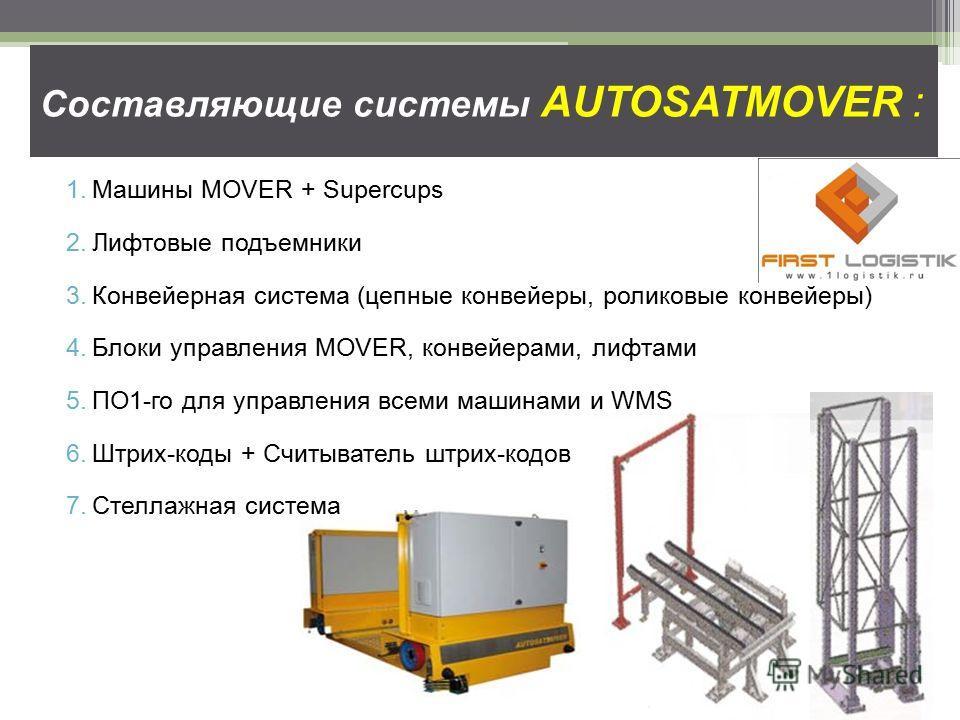 1.Машины MOVER + Supercups 2.Лифтовые подъемники 3.Конвейерная система (цепные конвейеры, роликовые конвейеры) 4.Блоки управления MOVER, конвейерами, лифтами 5.ПО1-го для управления всеми машинами и WMS 6.Штрих-коды + Считыватель штрих-кодов 7.Стелла