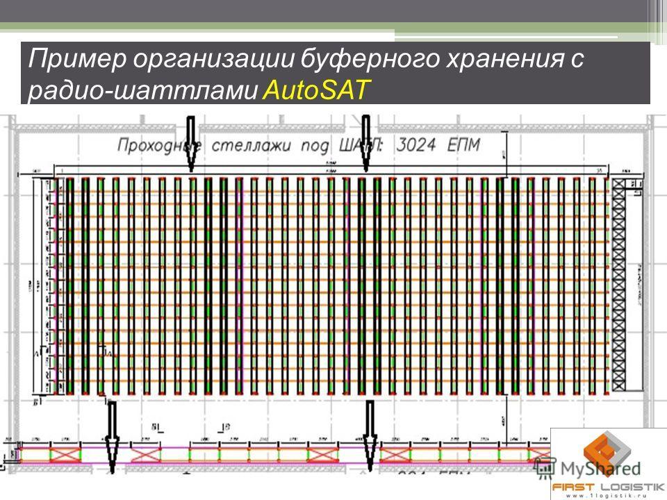 Пример организации буферного хранения с радио-шаттлами AutoSAT