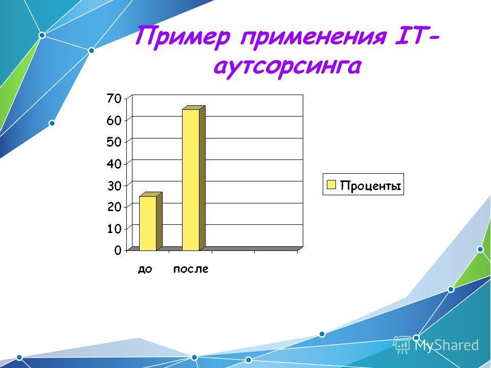 Пример применения IT- аутсорсинга