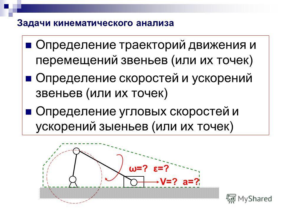 Задачи кинематического анализа Определение траекторий движения и перемещений звеньев (или их точек) Определение скоростей и ускорений звеньев (или их точек) Определение угловых скоростей и ускорений зыеньев (или их точек) V=? a=? ω=? ε=?