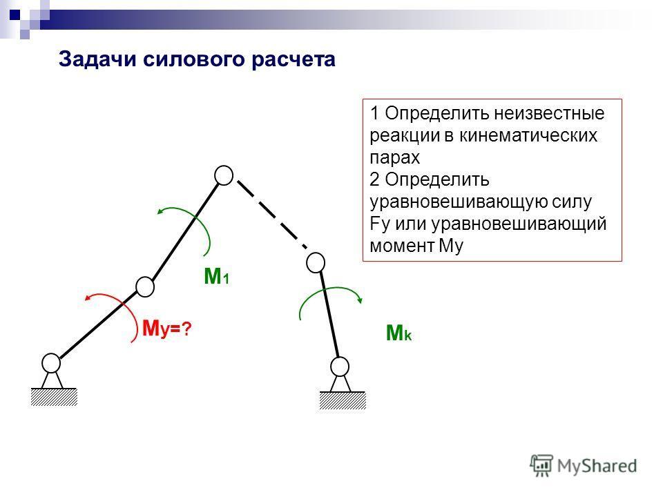 М у=? МkМk М1М1 Задачи силового расчета 1 Определить неизвестные реакции в кинематических парах 2 Определить уравновешивающую силу Fу или уравновешивающий момент Му