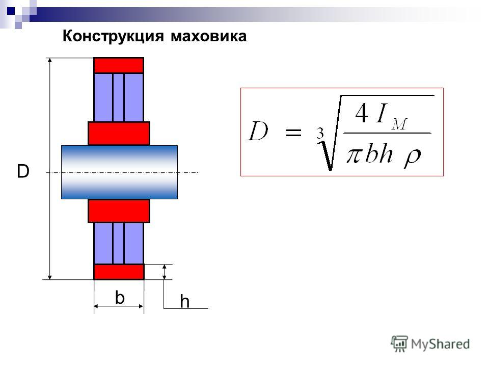 D b h Конструкция маховика