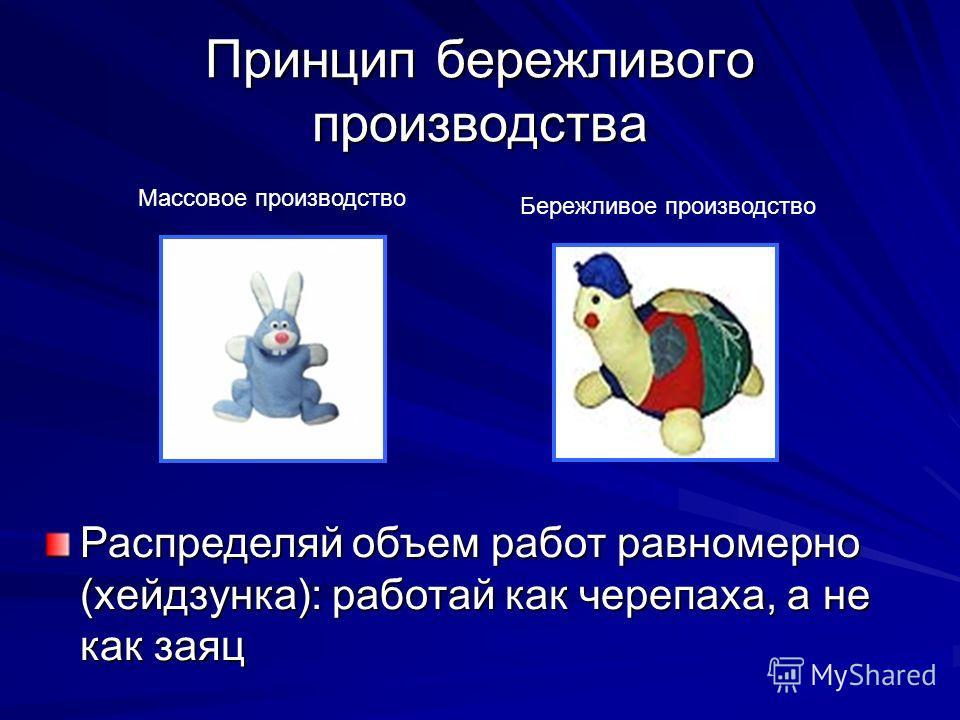 Принцип бережливого производства Распределяй объем работ равномерно (хейдзунка): работай как черепаха, а не как заяц Массовое производство Бережливое производство