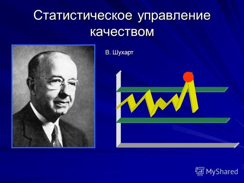 Статистическое управление качеством В. Шухарт