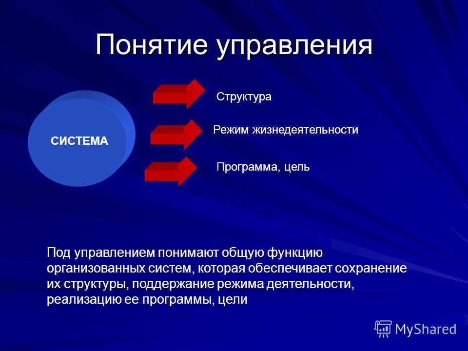 Понятие управления СИСТЕМА Структура Режим жизнедеятельности Программа, цель Под управлением понимают общую функцию организованных систем, которая обеспечивает сохранение их структуры, поддержание режима деятельности, реализацию ее программы, цели