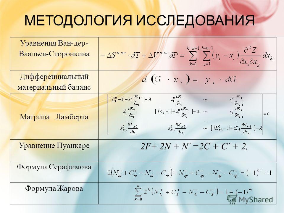 Уравнения Ван-дер- Ваальса-Сторонкина Дифференциальный материальный баланс Матрица Ламберта Уравнение Пуанкаре 2F+ 2N + N´ =2C + C´ + 2, Формула Серафимова Формула Жарова МЕТОДОЛОГИЯ ИССЛЕДОВАНИЯ