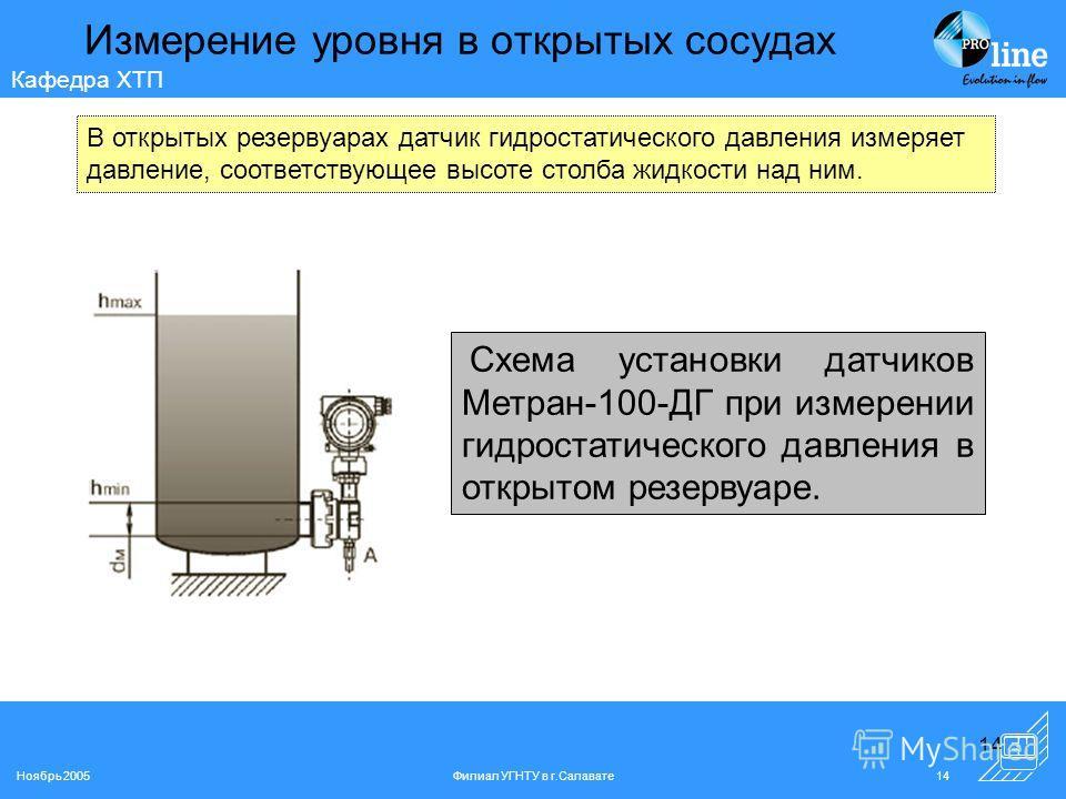 датчиков Метран-100-ДГ при