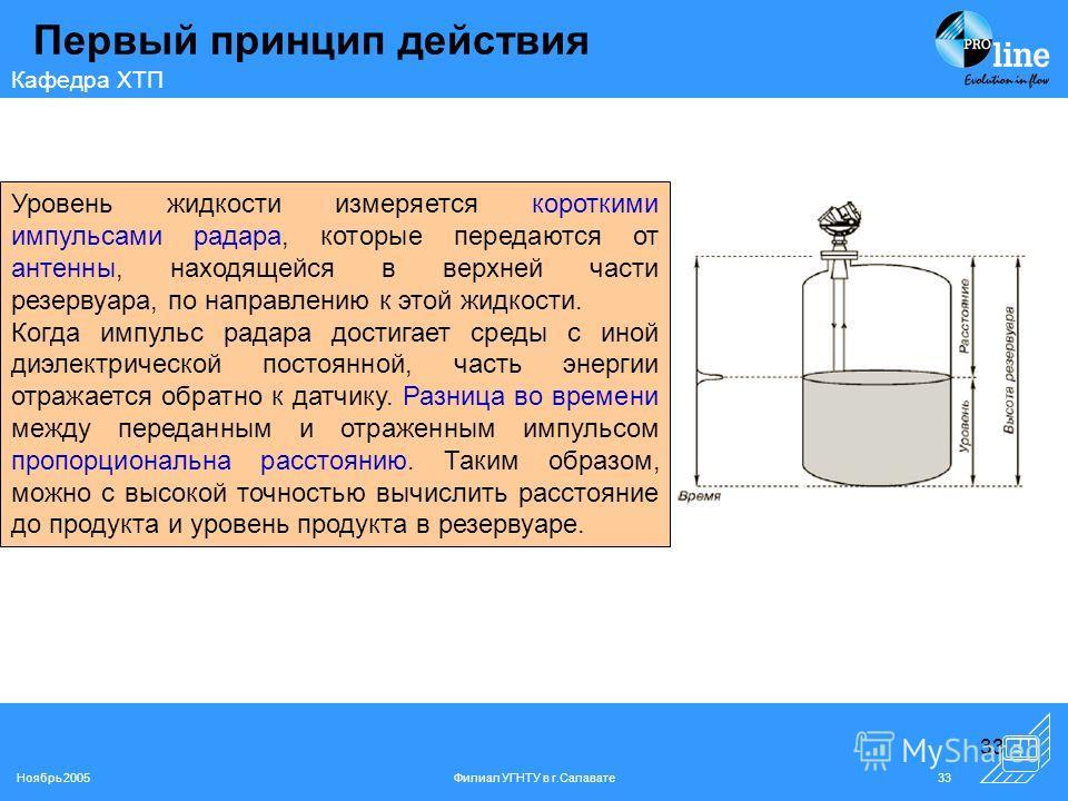 Ноябрь 2005Филиал УГНТУ в г.Салавате33 Кафедра ХТП 33 Первый принцип действия Уровень жидкости измеряется короткими импульсами радара, которые передаются от антенны, находящейся в верхней части резервуара, по направлению к этой жидкости. Когда импуль