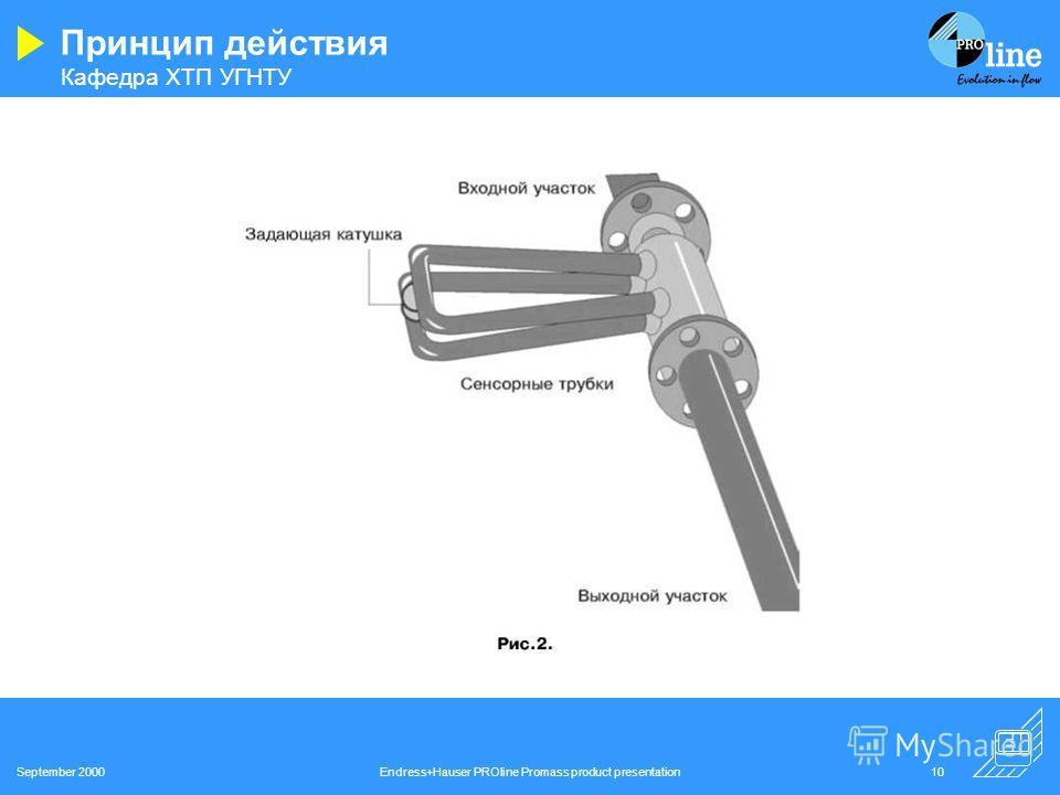 Кафедра ХТП УГНТУ September 2000Endress+Hauser PROline Promass product presentation9 Принцип действия