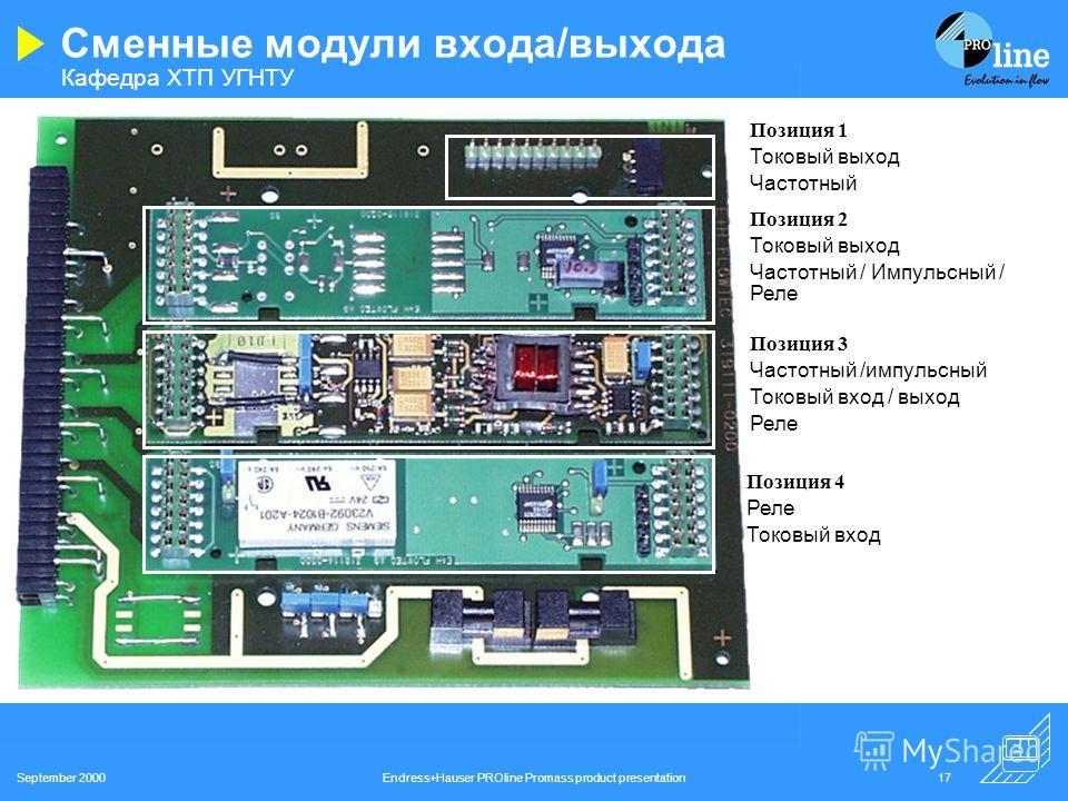Кафедра ХТП УГНТУ September 2000Endress+Hauser PROline Promass product presentation16 Общий вид электронного блока