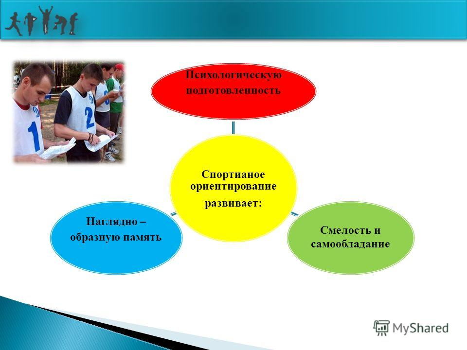 Спортианое ориентирование развивает: Психологическую подготовленность Смелость и самообладание Наглядно – образную память