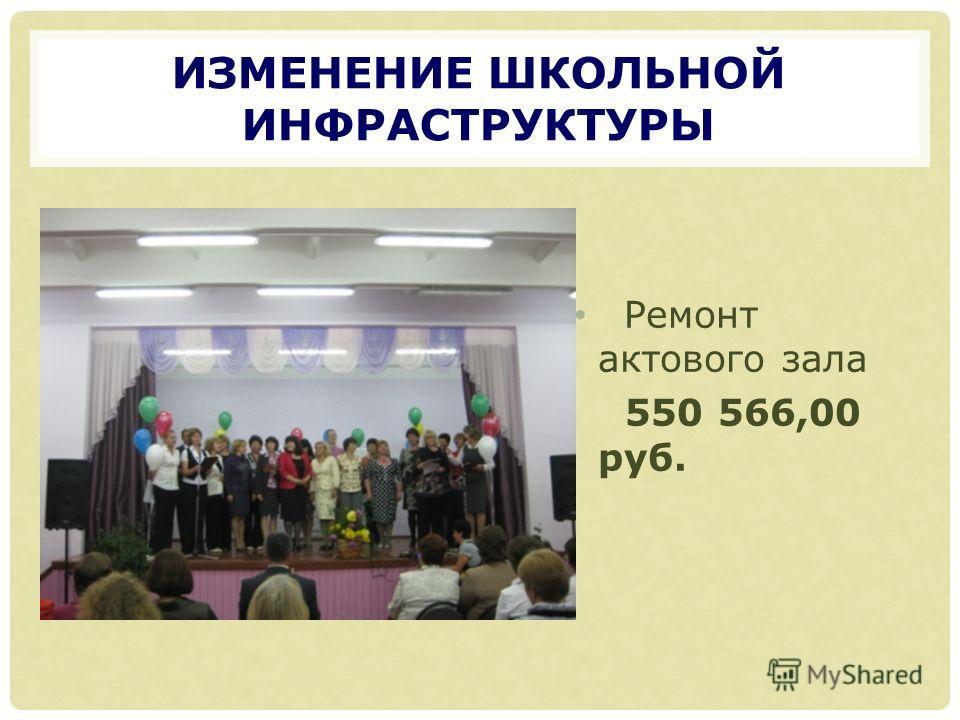 ИЗМЕНЕНИЕ ШКОЛЬНОЙ ИНФРАСТРУКТУРЫ Ремонт актового зала 550 566,00 руб.