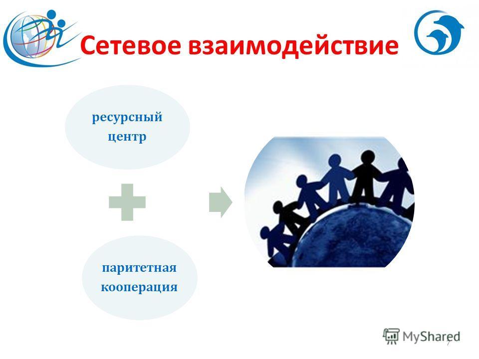 Сетевое взаимодействие ресурсный центр паритетная кооперация 7
