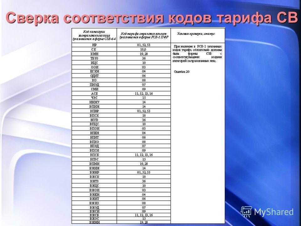 Сверка соответствия кодов тарифа СВ