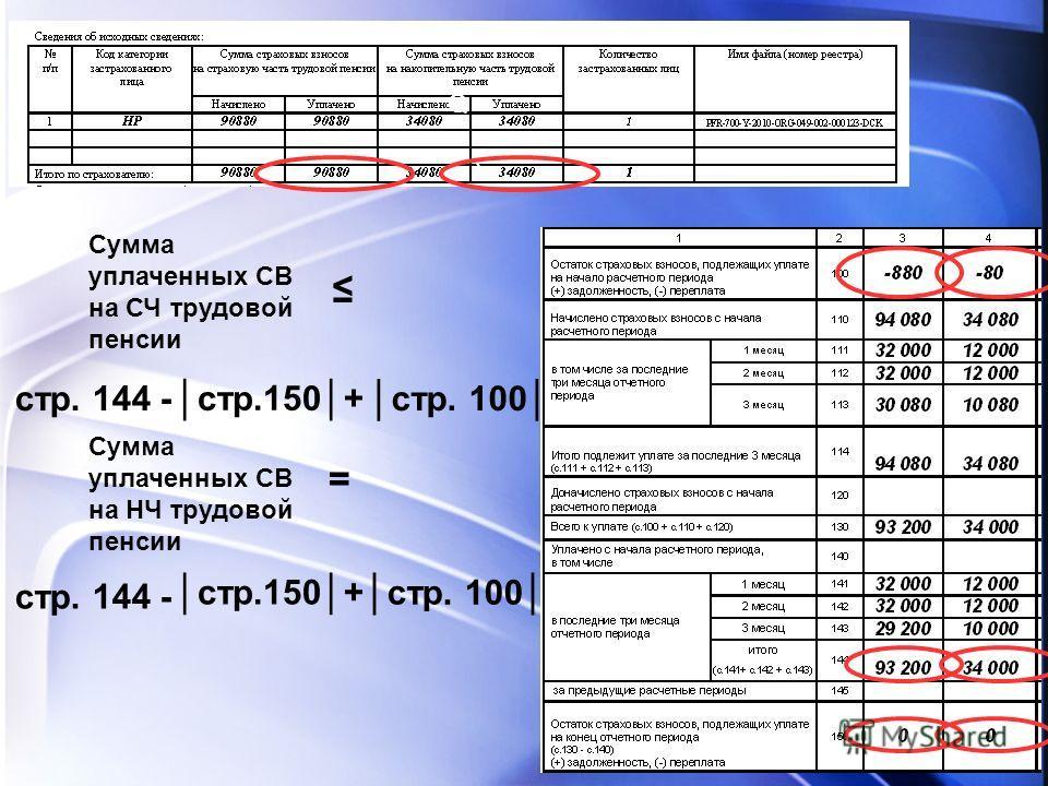 Q Сумма уплаченных СВ на СЧ трудовой пенсии стр. 144 - стр.150+ стр. 100 Сумма уплаченных СВ на НЧ трудовой пенсии = стр. 144 - стр.150+ стр. 100 `