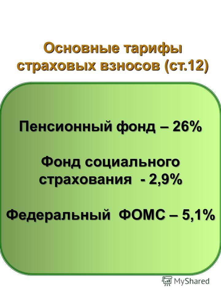 Основные тарифы страховых взносов (ст.12) Пенсионный фонд – 26% Фонд социального страхования - 2,9% Федеральный ФОМС – 5,1%