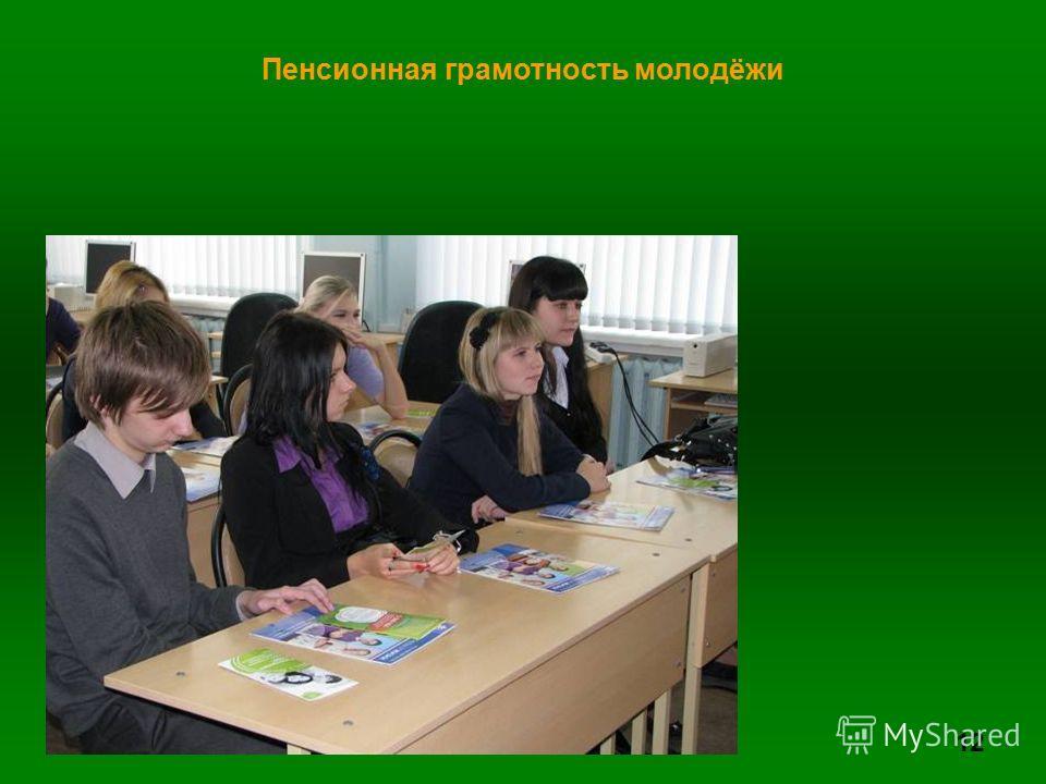 12 Пенсионная грамотность молодёжи