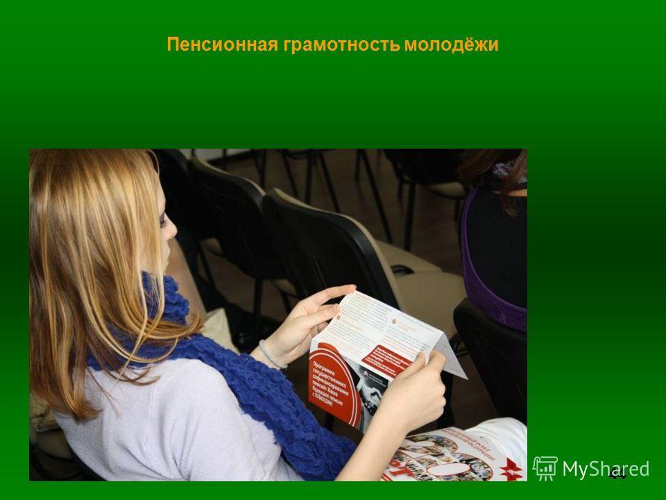 44 Пенсионная грамотность молодёжи