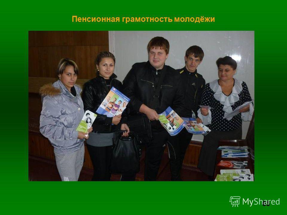 65 Пенсионная грамотность молодёжи