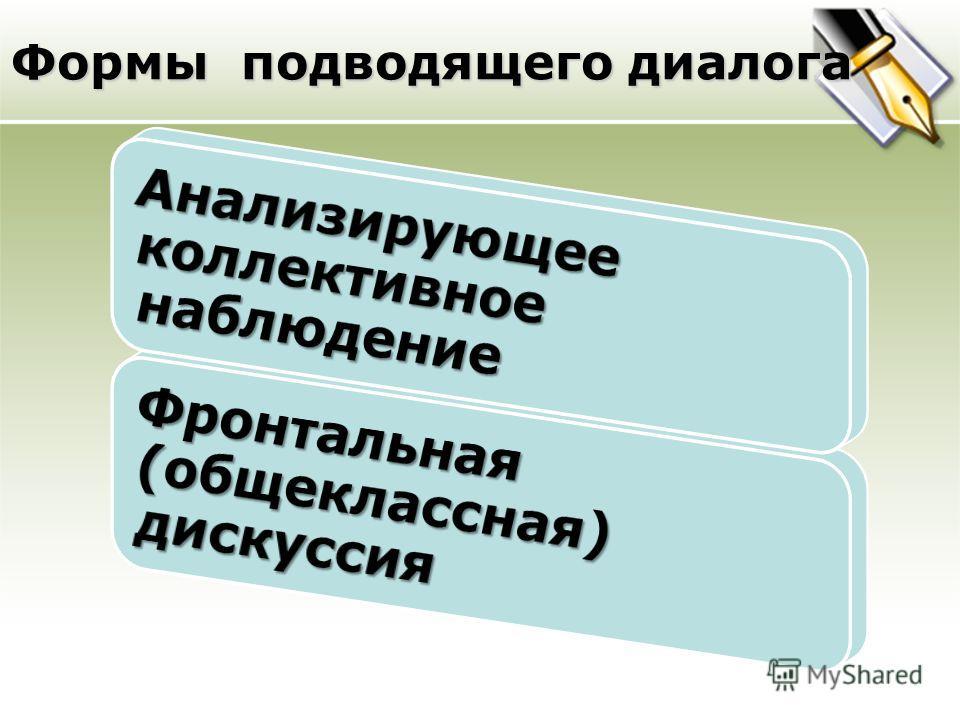 Формы подводящего диалога