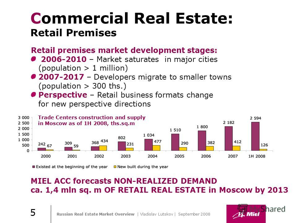 Russian Real Estate Market Overview | Vladislav Lutskov | September 2008 Retail premises market development stages: 2006-2010 – Market saturates in major cities (population > 1 million) 2007-2017 – Developers migrate to smaller towns (population > 30