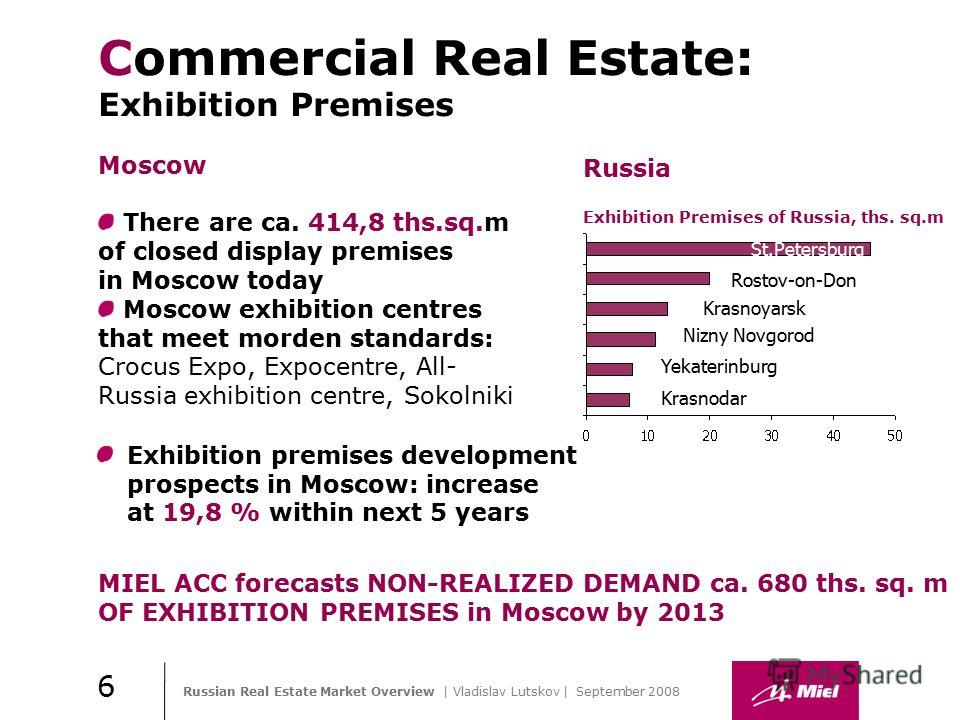 Russian Real Estate Market Overview | Vladislav Lutskov | September 2008 Практика стиля / И. О. Фамилия Moscow There are ca. 414,8 ths.sq.m of closed display premises in Moscow today Moscow exhibition centres that meet morden standards: Crocus Expo,