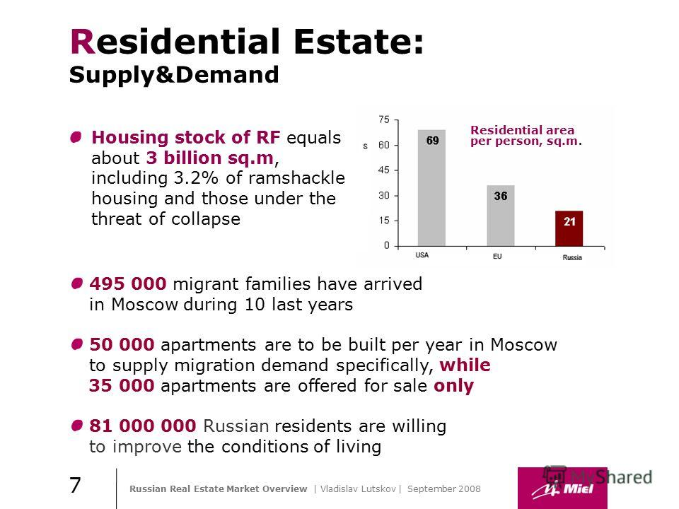 Russian Real Estate Market Overview | Vladislav Lutskov | September 2008 Практика стиля / И. О. Фамилия Residential Estate: Supply&Demand Residential area per person, sq.m. 495 000 migrant families have arrived in Moscow during 10 last years 50 000 a