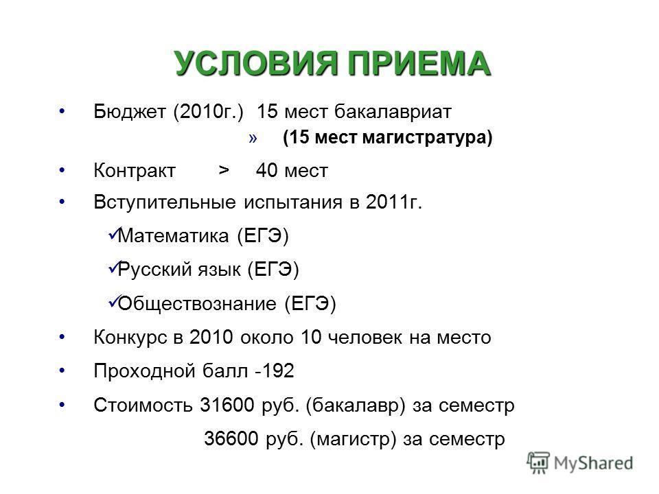 УСЛОВИЯ ПРИЕМА Бюджет (2010г.)15 мест бакалавриат »(15 мест магистратура) Контракт >40 мест Вступительные испытания в 2011г. Математика (ЕГЭ) Русский язык (ЕГЭ) Обществознание (ЕГЭ) Конкурс в 2010 около 10 человек на место Проходной балл -192 Стоимос