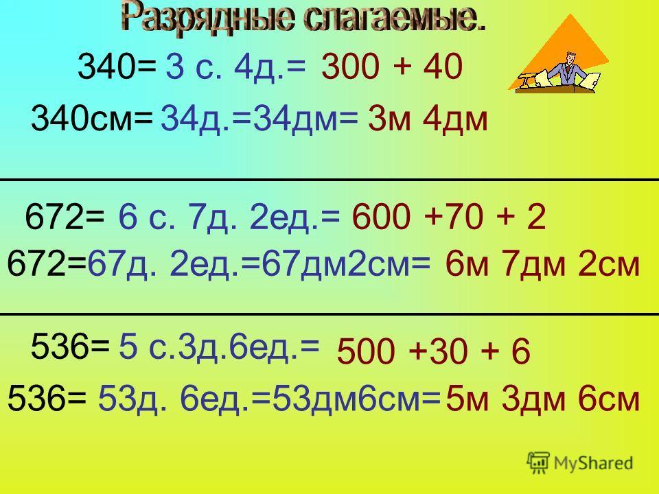 1м= 100см = 10дм 6м=600см =60дм 40дм=4м= 400см 200см=2м= 20дм 8м=800см= 80дм 30дм=300см =3м 500см=5м= 50дм