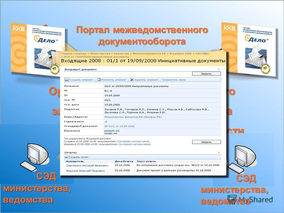 Проект: Организация межведомственного электронного документооборота для органов исполнительной власти Московской области министерства, ведомства СЭД СЭД Портал межведомственного документооборота