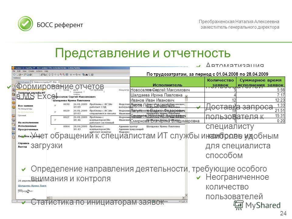 24 Представление и отчетность Автоматизация обработки запросов пользователей Доставка запроса пользователя к специалисту наиболее удобным для специалиста способом Неограниченное количество пользователей Формирование отчетов в MS Excel Учет обращений
