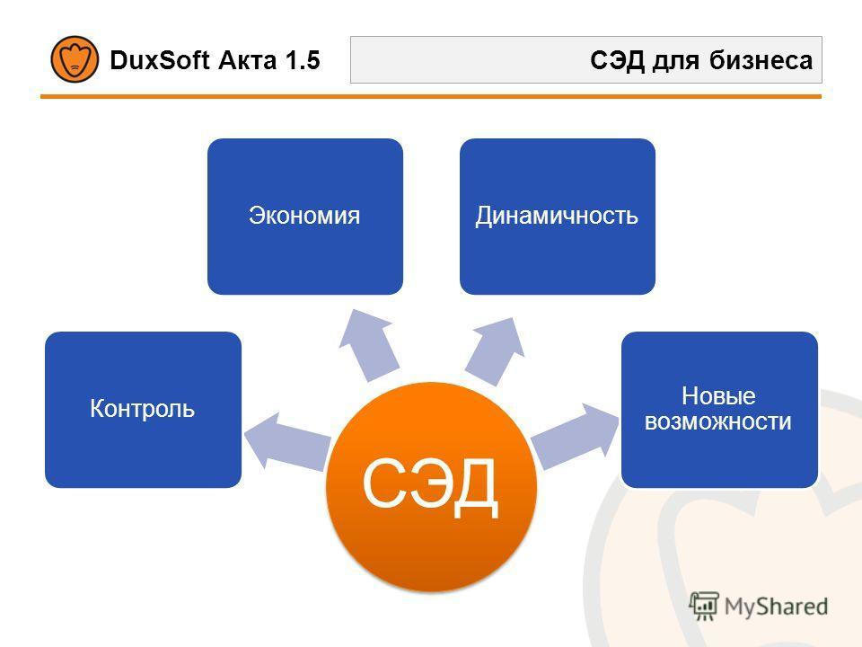 DuxSoft Акта 1.5 СЭД для бизнеса СЭД КонтрольЭкономияДинамичность Новые возможности