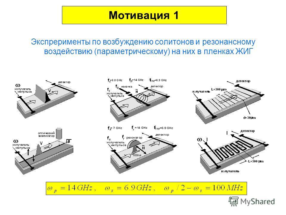Мотивация 1 Экспрерименты по возбуждению солитонов и резонансному воздействию (параметрическому) на них в пленках ЖИГ