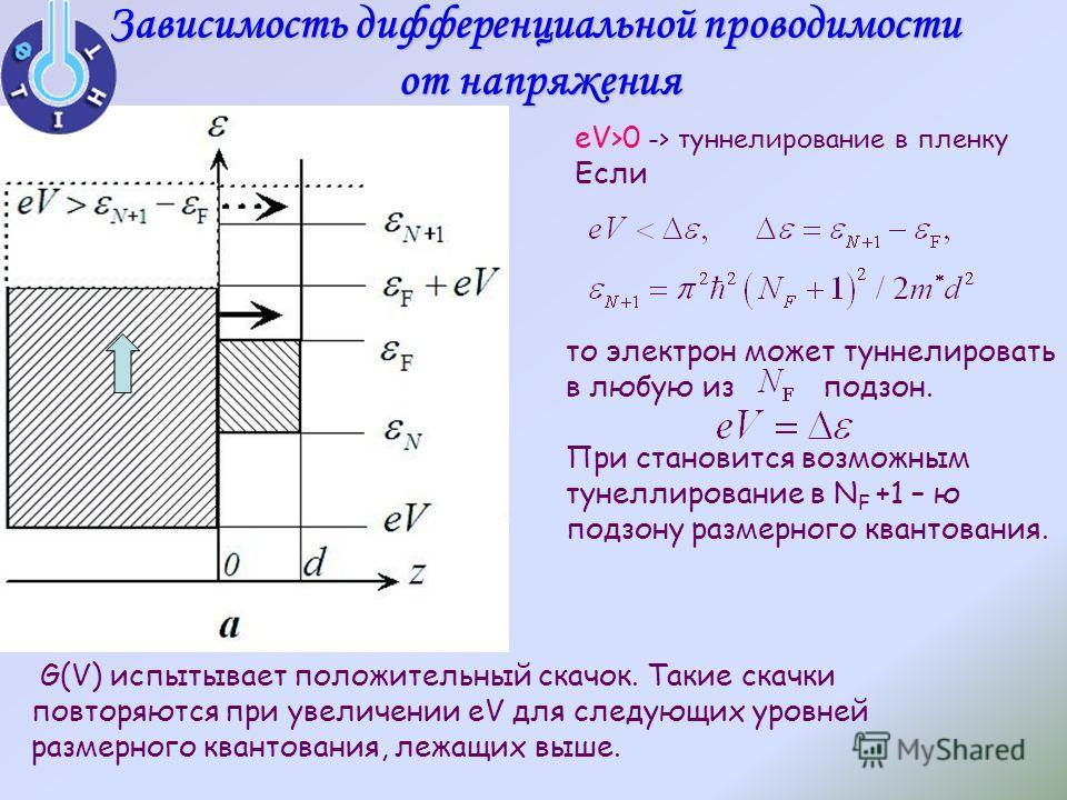 eV>0 -> туннелирование в пленку Если то электрон может туннелировать в любую из подзон. При становится возможным тунеллирование в N F +1 – ю подзону размерного квантования. Зависимость дифференциальной проводимости от напряжения G(V) испытывает полож