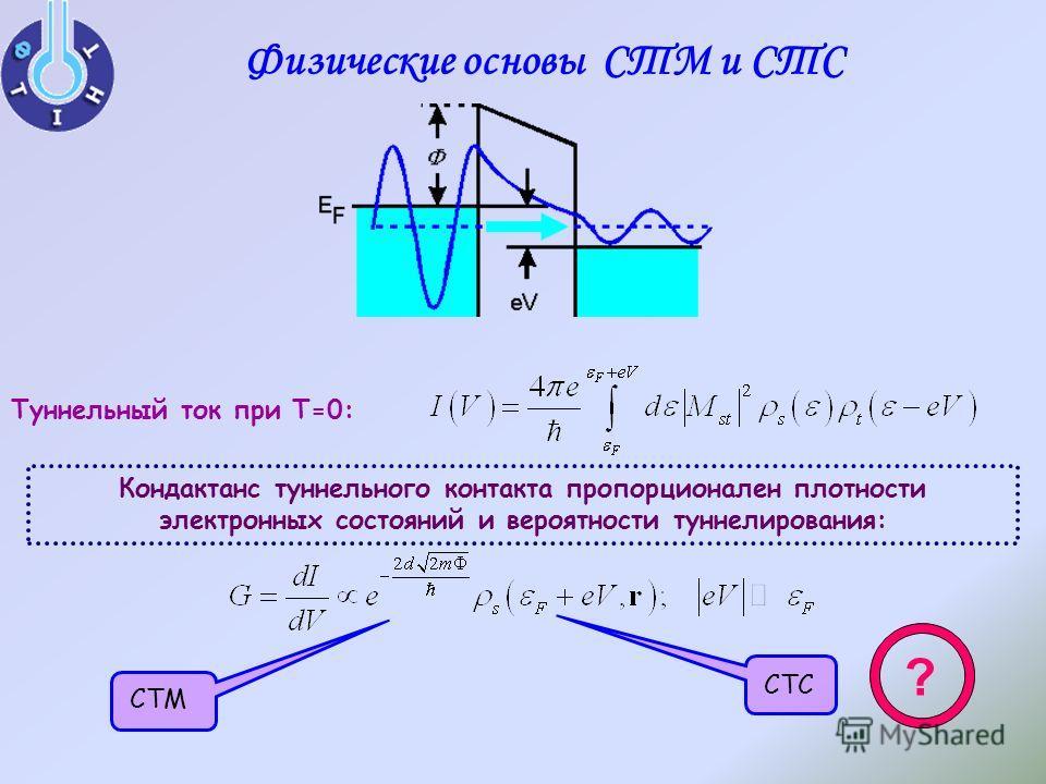 Физические основы СТМ и СТС Туннельный ток при Т=0: Кондактанс туннельного контакта пропорционален плотности электронных состояний и вероятности туннелирования: СТМ СТС ?