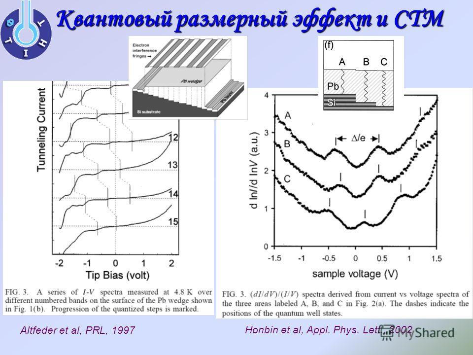 Квантовый размерный эффект и СTM Honbin et al, Appl. Phys. Lett., 2002 Altfeder et al, PRL, 1997