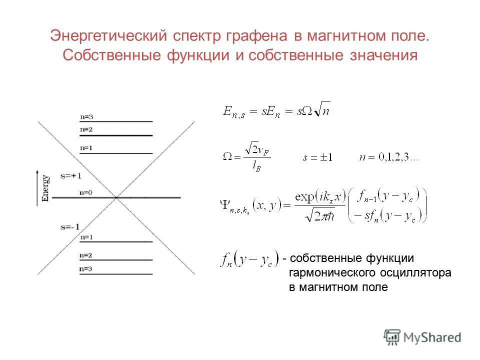 Энергетический спектр графена в магнитном поле. Собственные функции и собственные значения - собственные функции гармонического осциллятора в магнитном поле - собственные функции гармонического осциллятора в магнитном поле